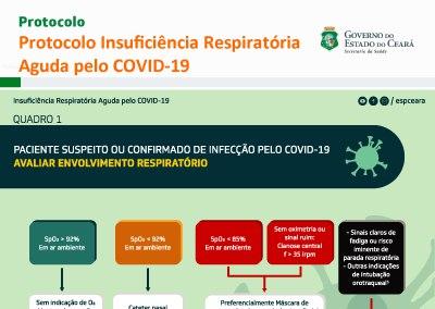 Saúde publica versão atualizada de seu Protocolo de Insuficiência Respiratória